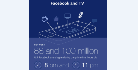 facebook and TV